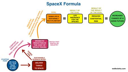 spacex-formula-1