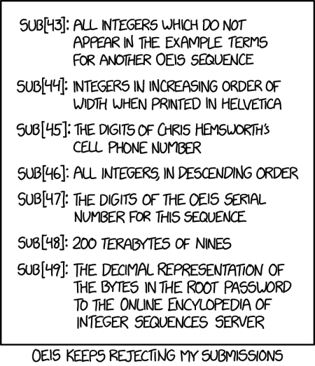 SUB[59]: The submission numbers for my accepted OEIS submissions in chronological order